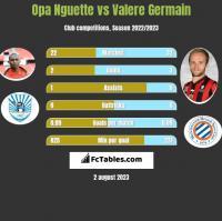 Opa Nguette vs Valere Germain h2h player stats