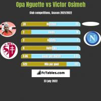 Opa Nguette vs Victor Osimeh h2h player stats