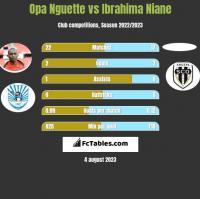 Opa Nguette vs Ibrahima Niane h2h player stats