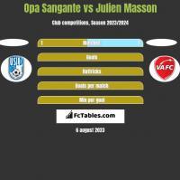 Opa Sangante vs Julien Masson h2h player stats
