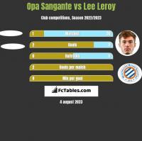 Opa Sangante vs Lee Leroy h2h player stats