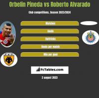 Orbelin Pineda vs Roberto Alvarado h2h player stats