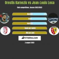 Orestis Karnezis vs Jean-Louis Leca h2h player stats