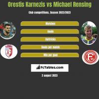 Orestis Karnezis vs Michael Rensing h2h player stats