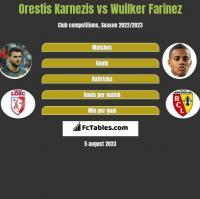 Orestis Karnezis vs Wuilker Farinez h2h player stats