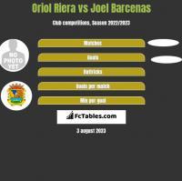 Oriol Riera vs Joel Barcenas h2h player stats
