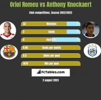Oriol Romeu vs Anthony Knockaert h2h player stats