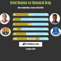 Oriol Romeu vs Demarai Gray h2h player stats