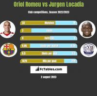 Oriol Romeu vs Jurgen Locadia h2h player stats