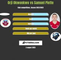 Orji Okwonkwo vs Samuel Piette h2h player stats