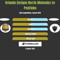 Orlando Enrique Berrio Melendez vs Pedrinho h2h player stats