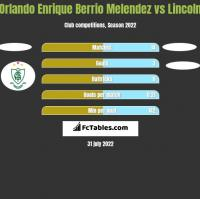 Orlando Enrique Berrio Melendez vs Lincoln h2h player stats