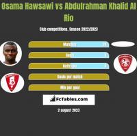 Osama Hawsawi vs Abdulrahman Khalid Al Rio h2h player stats