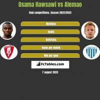 Osama Hawsawi vs Alemao h2h player stats