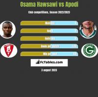 Osama Hawsawi vs Apodi h2h player stats