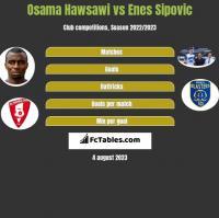 Osama Hawsawi vs Enes Sipovic h2h player stats