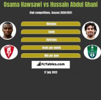Osama Hawsawi vs Hussain Abdul Ghani h2h player stats