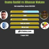 Osama Rashid vs Alhassan Wakaso h2h player stats