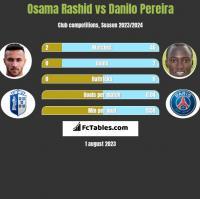 Osama Rashid vs Danilo Pereira h2h player stats