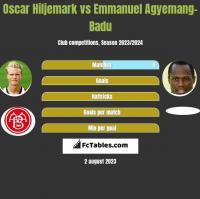 Oscar Hiljemark vs Emmanuel Agyemang-Badu h2h player stats