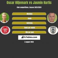 Oscar Hiljemark vs Jasmin Kurtic h2h player stats