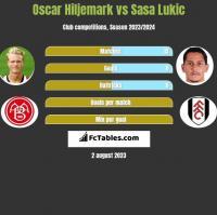 Oscar Hiljemark vs Sasa Lukic h2h player stats