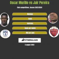 Oscar Murillo vs Jair Pereira h2h player stats