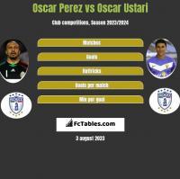 Oscar Perez vs Oscar Ustari h2h player stats