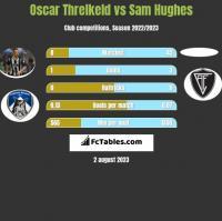 Oscar Threlkeld vs Sam Hughes h2h player stats
