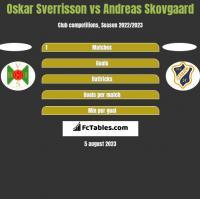 Oskar Sverrisson vs Andreas Skovgaard h2h player stats