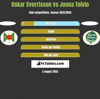 Oskar Sverrisson vs Joona Toivio h2h player stats
