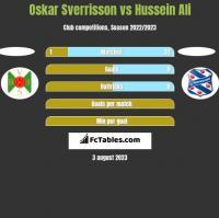 Oskar Sverrisson vs Hussein Ali h2h player stats