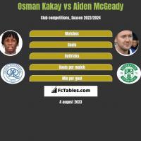 Osman Kakay vs Aiden McGeady h2h player stats