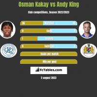 Osman Kakay vs Andy King h2h player stats