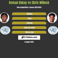 Osman Kakay vs Chris Willock h2h player stats