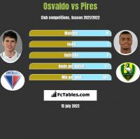 Osvaldo vs Pires h2h player stats