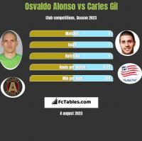 Osvaldo Alonso vs Carles Gil h2h player stats