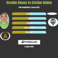 Osvaldo Alonso vs Cristian Roldan h2h player stats