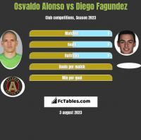 Osvaldo Alonso vs Diego Fagundez h2h player stats