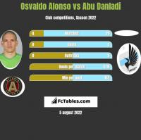 Osvaldo Alonso vs Abu Danladi h2h player stats