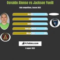 Osvaldo Alonso vs Jackson Yueill h2h player stats