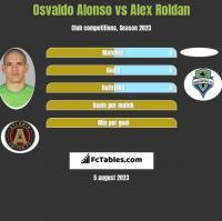 Osvaldo Alonso vs Alex Roldan h2h player stats