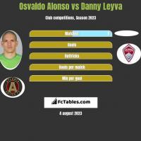 Osvaldo Alonso vs Danny Leyva h2h player stats