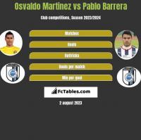 Osvaldo Martinez vs Pablo Barrera h2h player stats