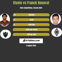 Otavio vs Franck Honorat h2h player stats