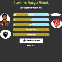 Otavio vs Hiang'a Mbock h2h player stats