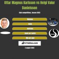 Ottar Magnus Karlsson vs Helgi Valur Danielsson h2h player stats