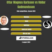Ottar Magnus Karlsson vs Oddur Gudmundsson h2h player stats