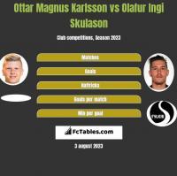Ottar Magnus Karlsson vs Olafur Ingi Skulason h2h player stats