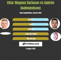 Ottar Magnus Karlsson vs Gabriel Gudmundsson h2h player stats